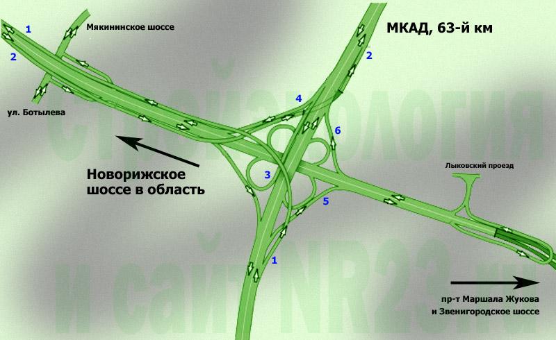 Развязка МКАД и Новорижского